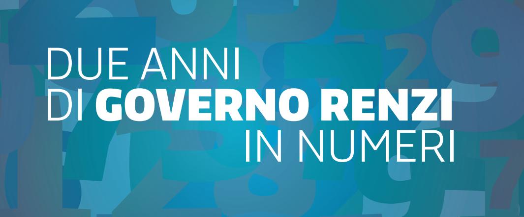 Due anni di governo Renzi: le slides ed il video